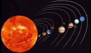 Малоизвестные и интересные факты о Солнечной системе